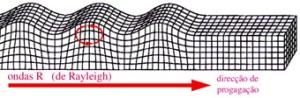 ondas sísmicas R